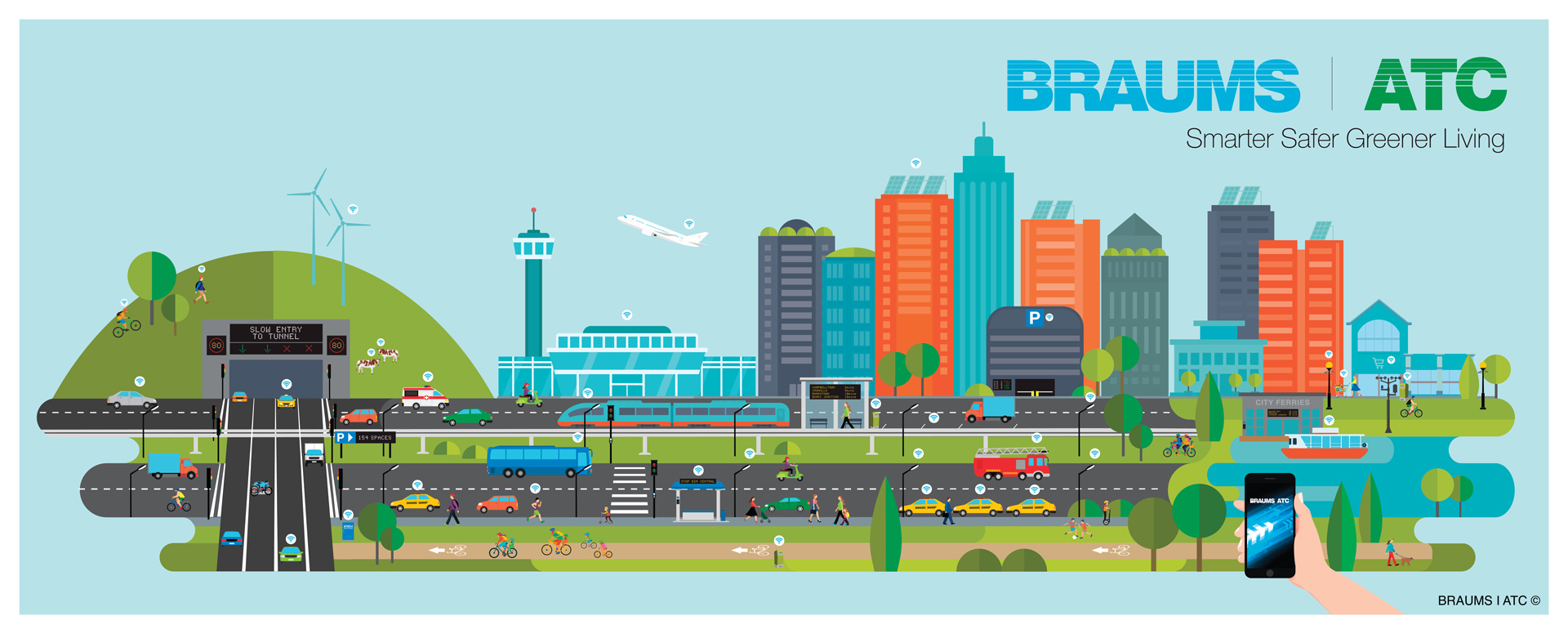 BRAUMS Internet of Things infographic